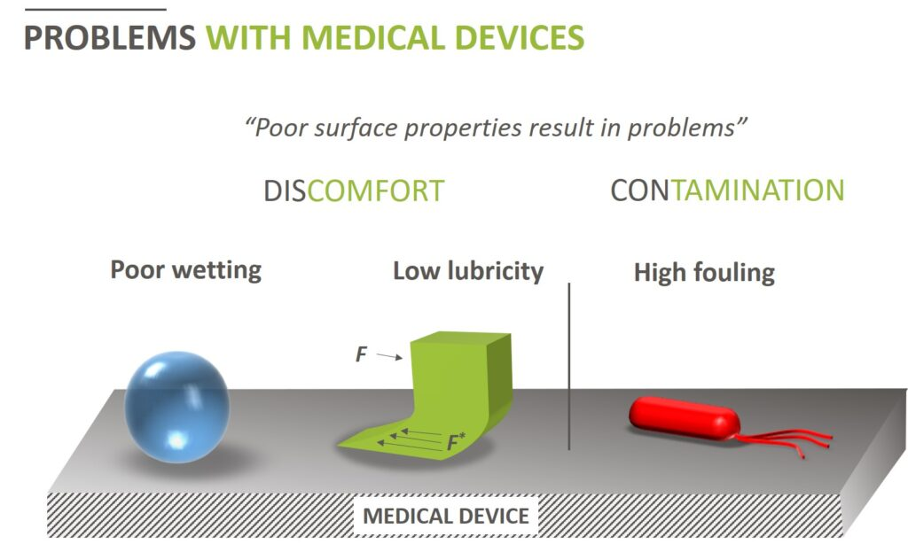 Problems with medical devices